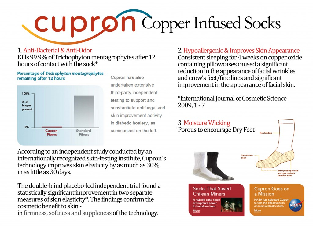 CUPRON Flyer