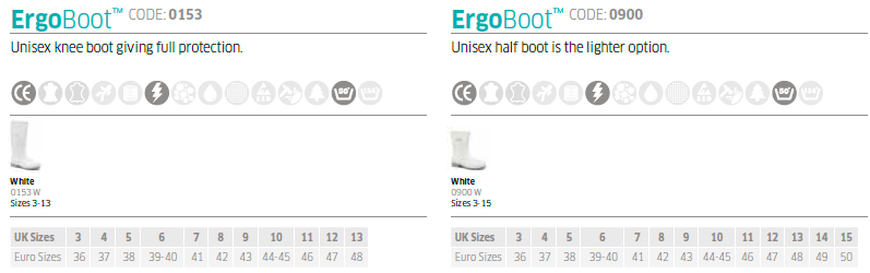 TOFFELN 0900 ERGOBOOT SIZE
