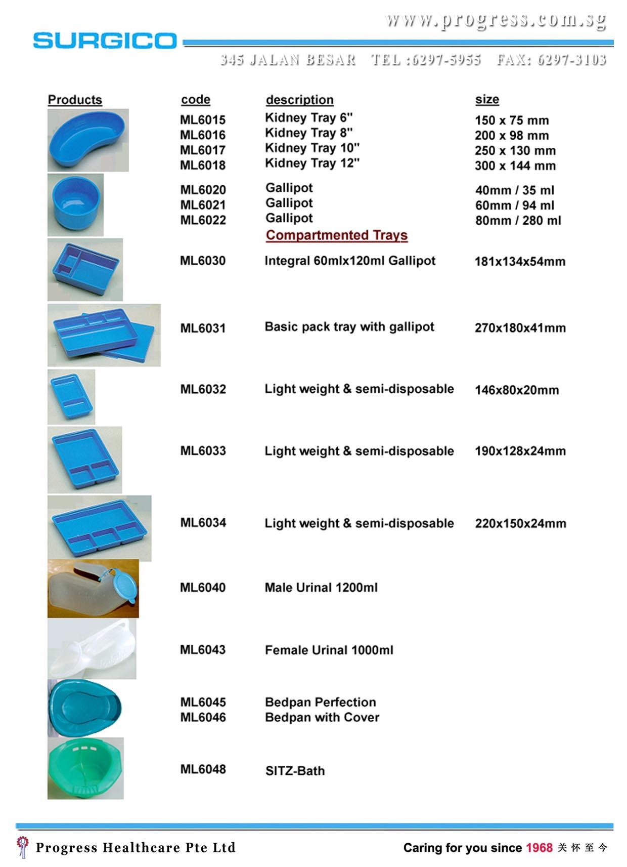 SURGICO Medical Plastics